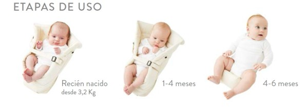 Etapas de uso cojin ergobaby bebe