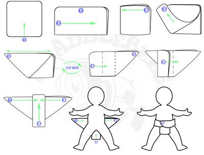 Plegado origami
