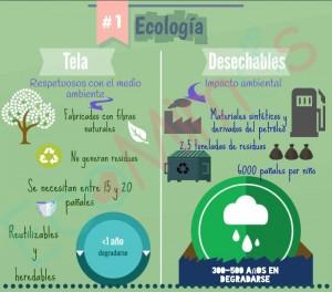 Pañales de tela Ecología EcoMimos