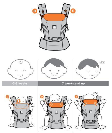 Ergobaby Adapt soporte cabeza